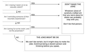 Rape joke flow chart